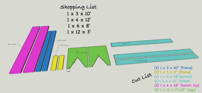 shopping-cut list for bench